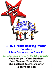 Download # 522 Public Drinking Water Fountain Testing PDF with Alkalinity, pH, Water Hardness, Free Chlorine, Total Chlorine plus Bacteria Growth (6 tests per set).