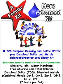 Download # 526 Compare Drinking and Bottle Water plus Dissolved Solids and Metals Testing PDF with  Alkalinity, pH, Water Hardness, Free Chlorine and Total Chlorine, Total Dissolved Solids (TDS) and Dissolved Metals (Combined Metals Cu+2, Co+2, Zn+2, Cd+2, Ni+2, etc.) (7 tests per Set).