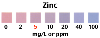 Zinc in Water test scale