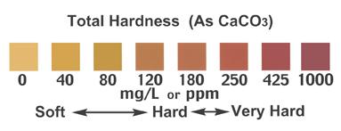 Download # 100 Total Water Hardness Test PDF (1 test per set)