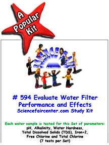 596 Water Filter Performance and Effects Plus Dissolved Metals and Bacteria Growth